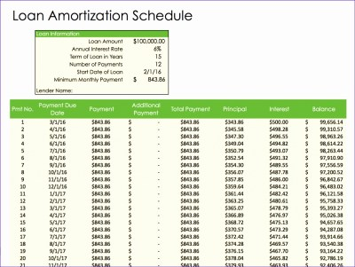 10 Monthly Amortization Schedule Excel Template - ExcelTemplates - ExcelTemplates