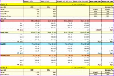 8 Budget Template Excel Free - ExcelTemplates - ExcelTemplates