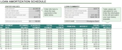 Auto Loan Amortization Schedule Excel   Exceltemple