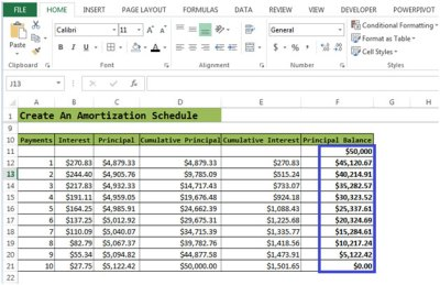 Loan Amortization Schedule | Microsoft Excel Tips from Excel Tip .com / Excel Tutorial / Free ...