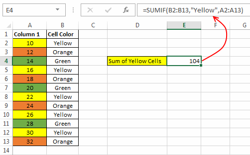 excel how to type text and add formula in cell