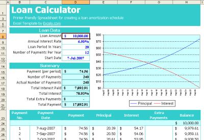 Loan Calculator Excel Template - Excel VBA Templates