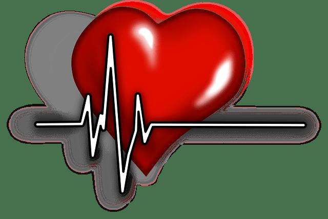 Indicators of Heart Disease Attack Symptoms (2)