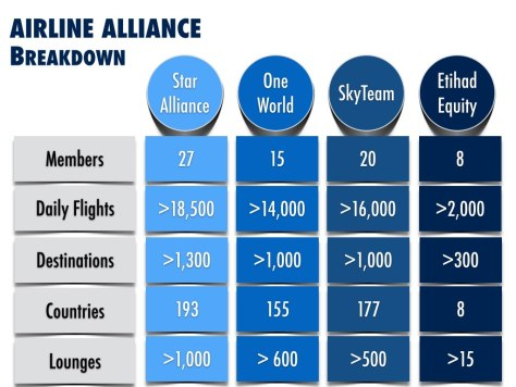 Airline lounges. Infographic created by Experience The Skies – March 23, 2015. All Rights Reserved.