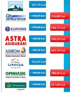 rca-ieftin-tarife-ordonate
