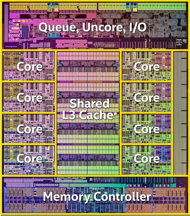 Haswell-E