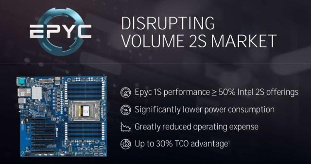 Epyc-Volume