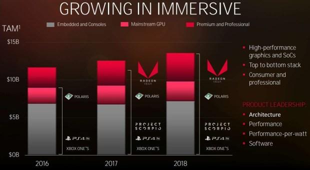 GPU-Growth-Large