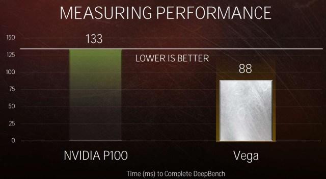 Vega-Benchmarks