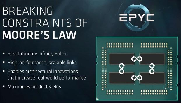 EPYC-AMD