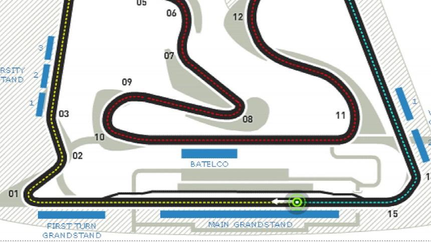 bahrain_circuit-1680x720