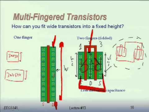 Electrical Engineering video lecture – Lecture 15