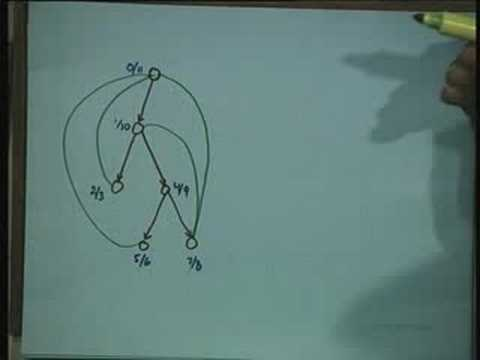 Introduction to Depth First Search Data Structures and Algorithms Lecture – 27