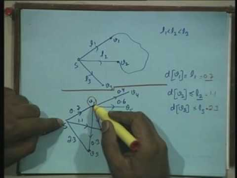 Introduction to Single Source Shortest Paths Data Structures and Algorithms Lecture – 34