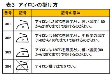 sentakumark-12334-5