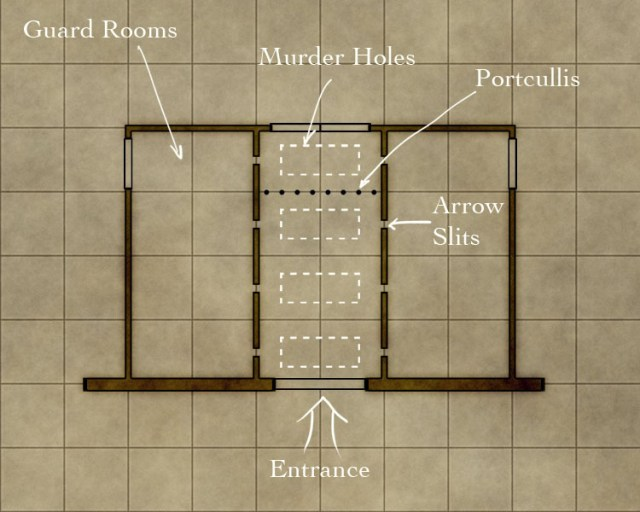 How to design a guard house of a castle