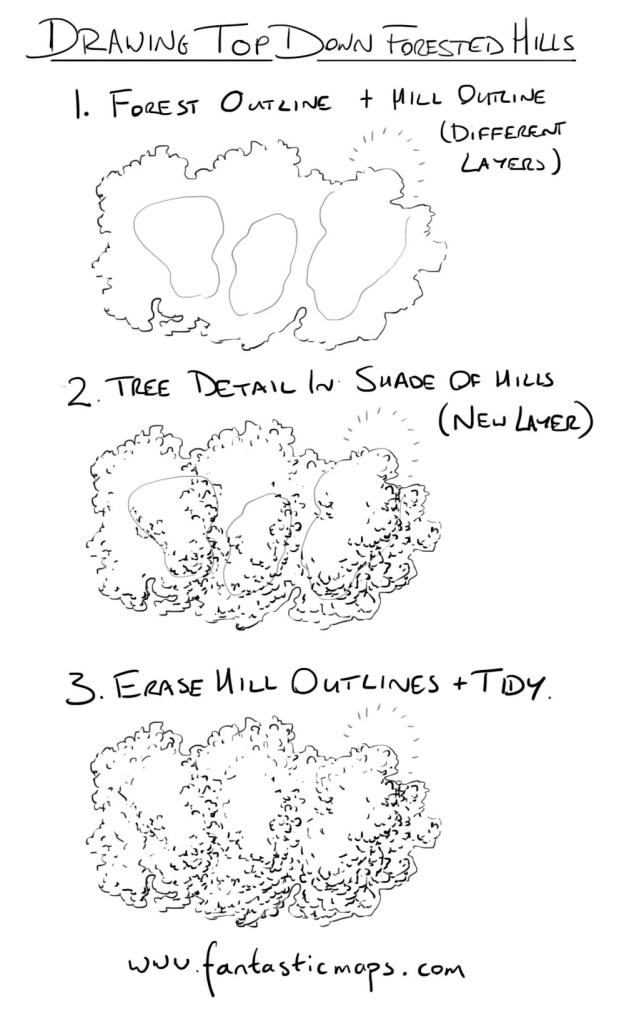 How to Draw Forested Hills on a Top Down Map