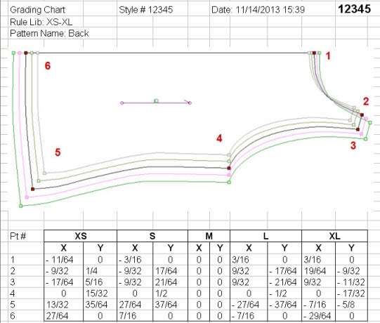stretch_test_graderul_chart