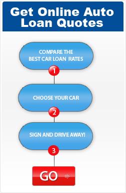 California Car Loans | FastAutoLoanApproval.com