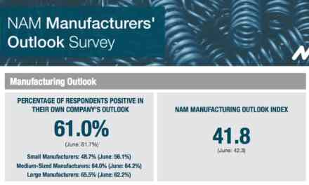 2016 Manufacturers' Outlook Survey – Third Quarter