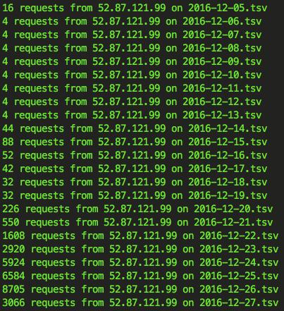 request_log_history_1205_1227