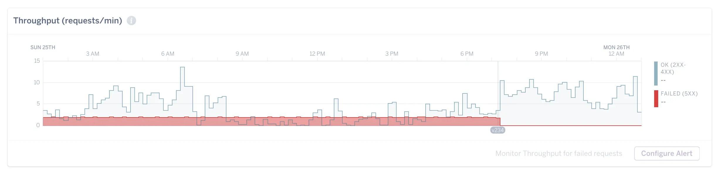 zen_server_crash