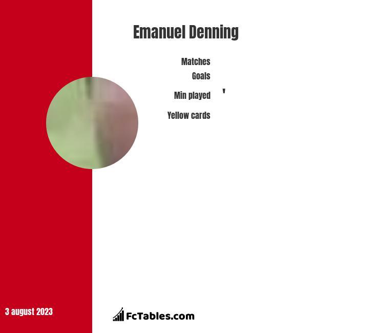Emanuel Denning stats