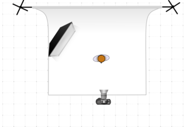 Using A soft box / 1light 1