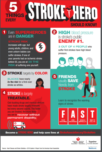 "Learn the signs and symptoms of a stroke and other important facts. You can be a ""stroke hero"" according to the American Stroke Association"