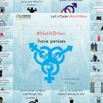#NotAllMen campaign