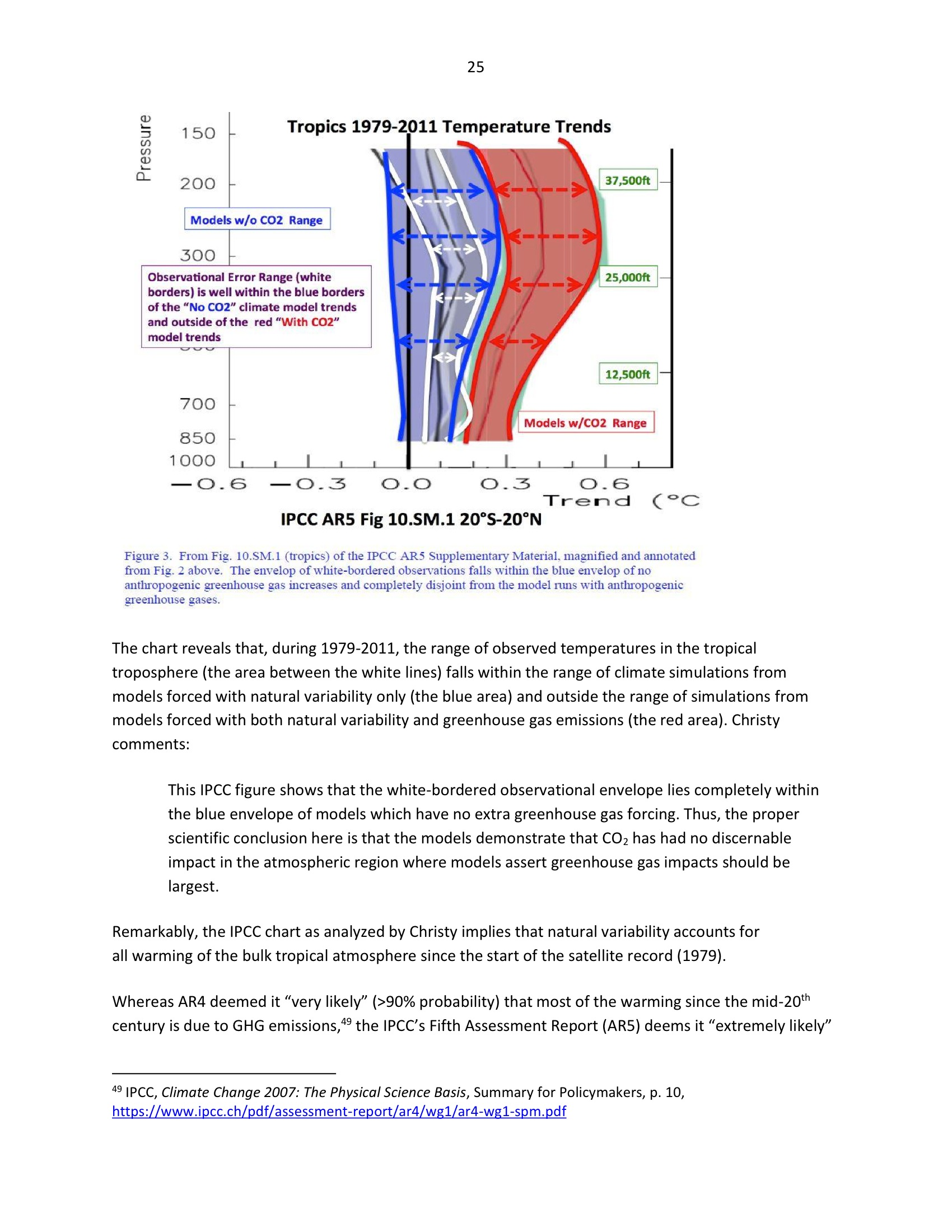 Marlo Lewis Competitive Enterprise Institute and Free Market Allies Comment Letter on NEPA GHG Guidance Document 97-25
