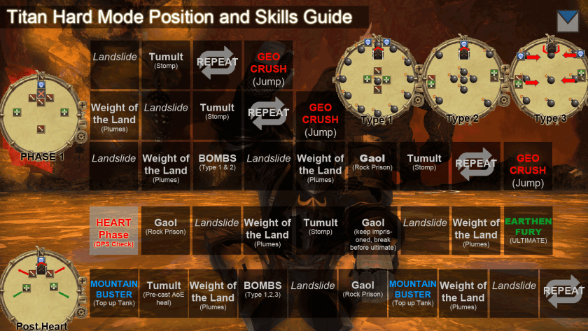 FFXIV-ARR-Titan-Hardmode-Infographic-Visual-Guide