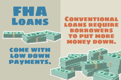 FHA Loan Requirements in 2019