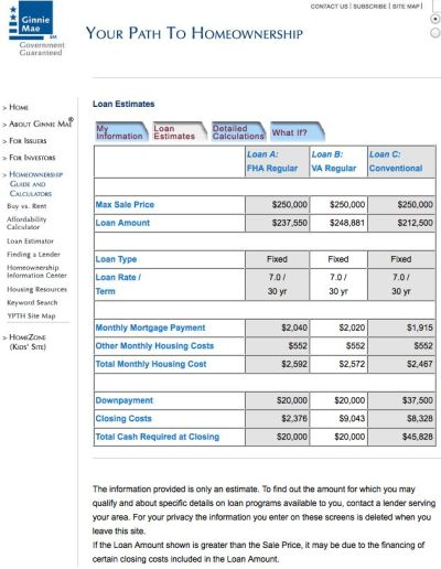 FHA Loans: How Can I Estimate My Monthly Mortgage Payment?