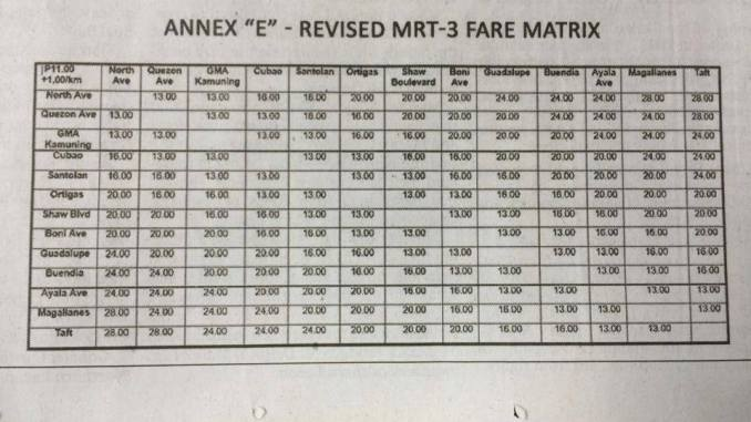 new fare rate for mrt january 2015