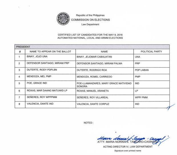 comelec list of presidential candidates 2016
