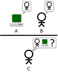 Turing_Test_version_3