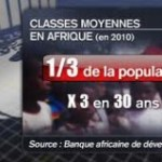 Les classes moyennes africaines prennent de l'assurance