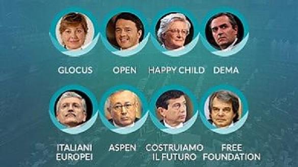 Fondazioni politiche
