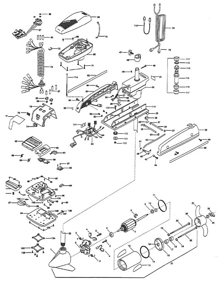 minn kota trolling motor manual