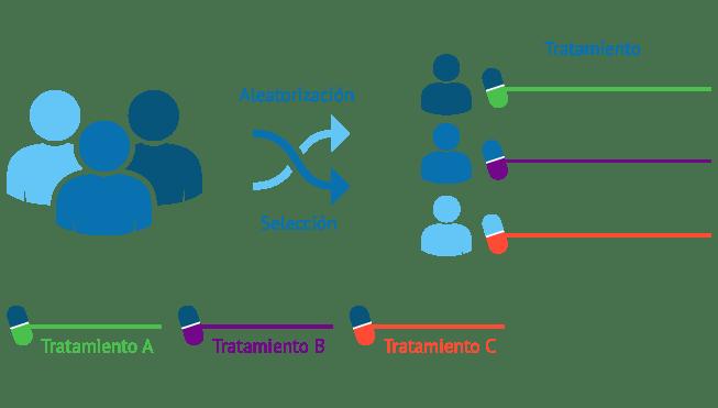 Esquema_que_explica_la_aleatorización