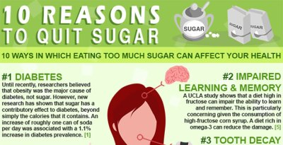 10 Reasons To Quit Sugar: An Infographic – Fitness Arts