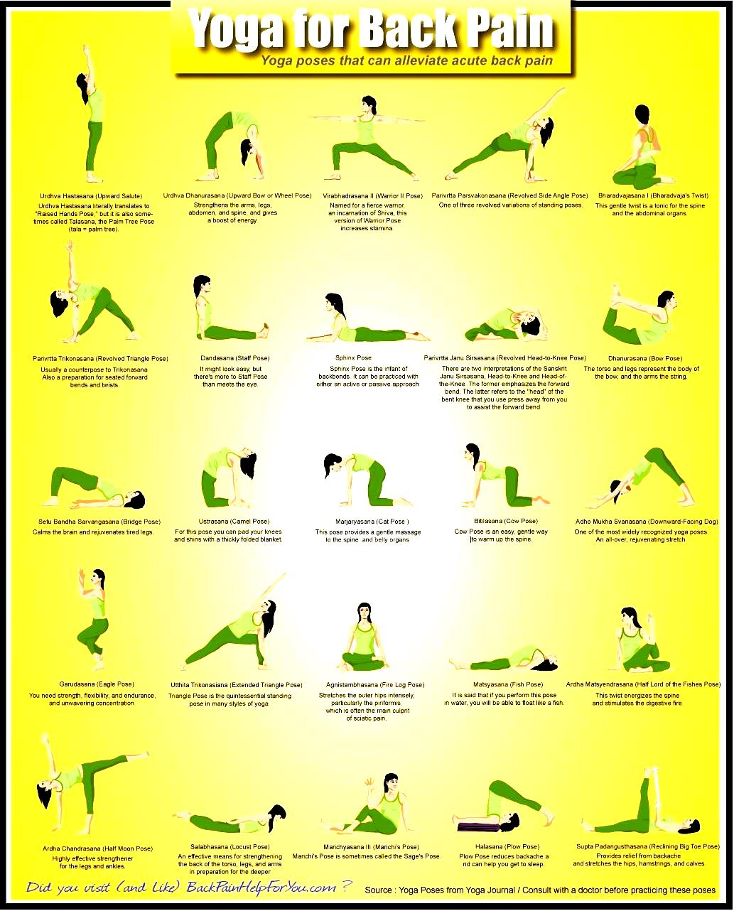All Yoga Poses Names Sport Fatare