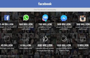 facebook-infographic-q1-2015-monthly-stats-usage