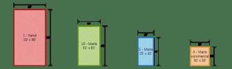 Grand Avenue Plot Dimensions 10 Marla