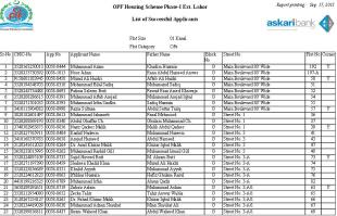 Balloting Result OPF Housing Scheme Phase 1 Ext Lahore - 1 Kanal OPs a