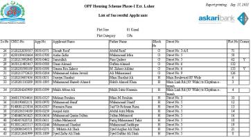 Balloting Result OPF Housing Scheme Phase 1 Ext Lahore - 1 Kanal OPs b