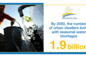 Transforming Water-Scarce Cities into Water-Secure Cities through Collaboration