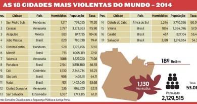 Estudo foi realizado por Organização Não Governamental do México baseado em dados disponibilizados pelos governos (Arte: Diário do Pará)