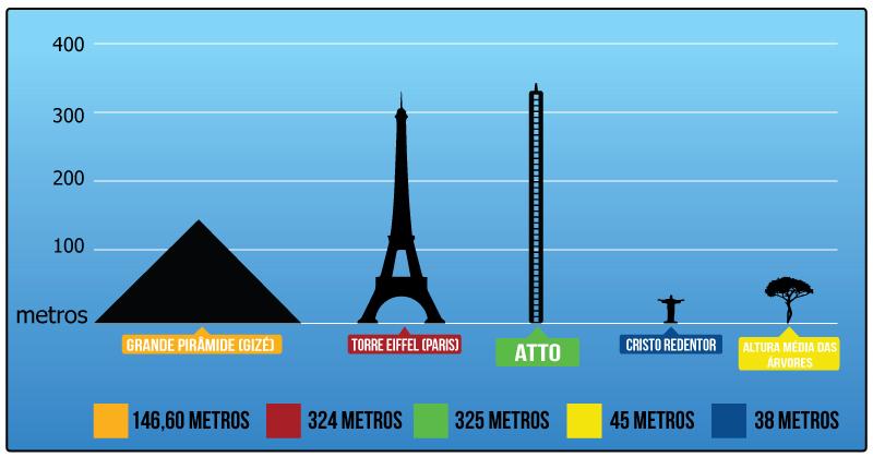 (Infográfico Torre-Dm24)